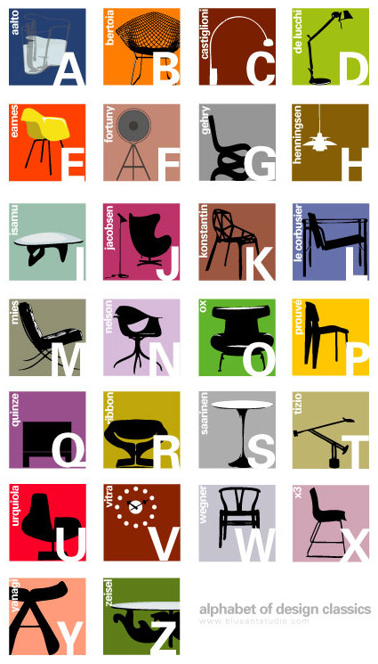alphabet-of-design-classics