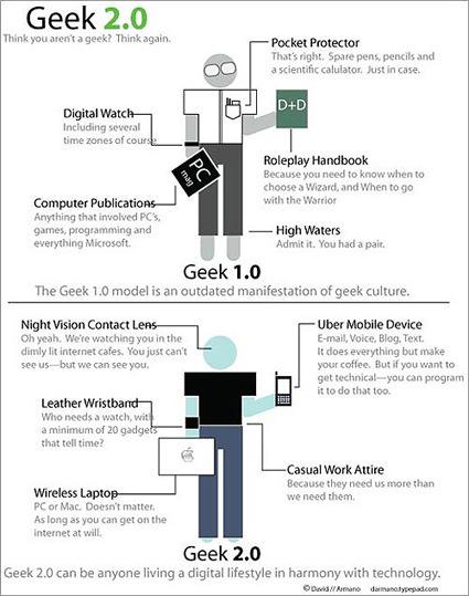 geek-types