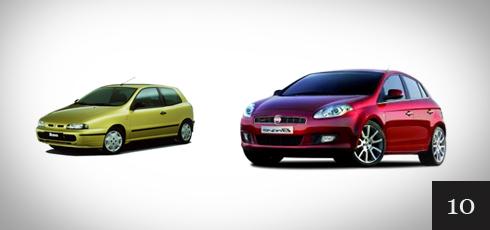 redesign_car_Fiat_Bravo