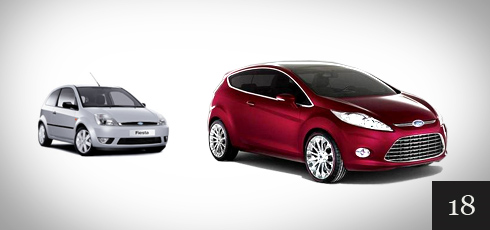 redesign_car_Ford_Fiesta